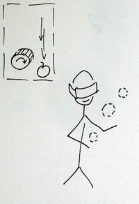 jugglinginslpost.jpg
