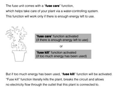 plantfusecare1